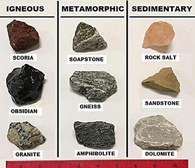 الفرق بين الصخور النارية والرسوبية والمتحولة